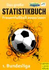 Frauenfuball 1. Bundesliga
