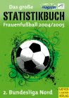 Frauenfuball 2. Bundesliga Nord